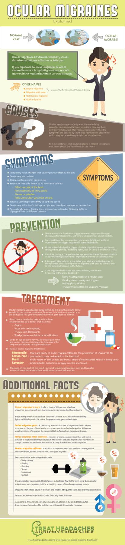 causes symptoms prevention treatment
