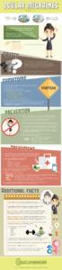 Ocular Migraine Infographic